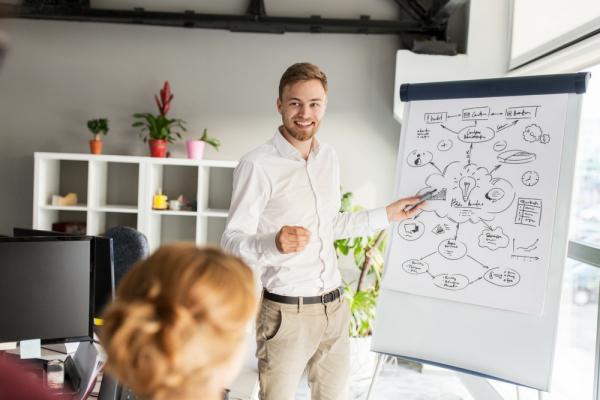 Seus Negócios Estão Indo Bem... O Que É Melhor? Abrir Uma Empresa Nova Ou Filial?
